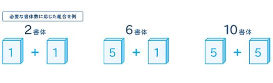 特徴2.組み合わせて必要な書体数を購入できる