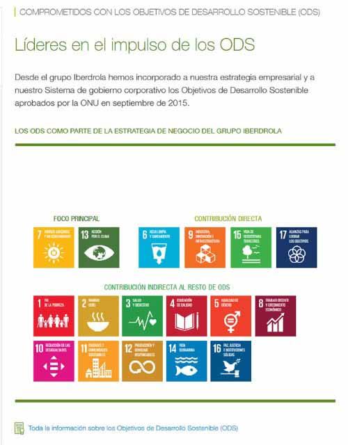 「2020 Global 100」17位:Iberdrola SA(イベルドローラ)の画像
