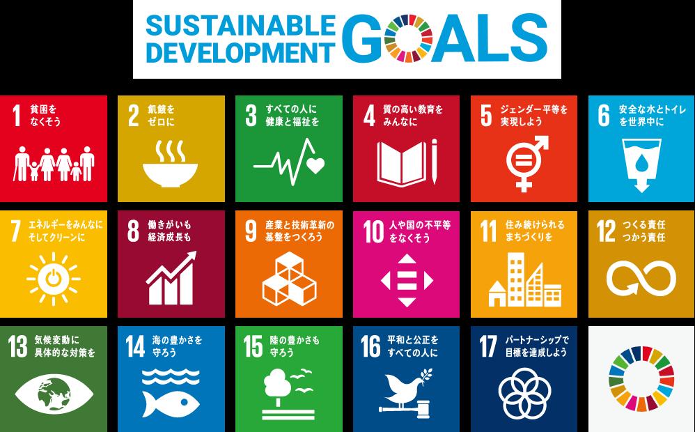 SDGsに取り組む企業が使用するフォント&画像を紹介