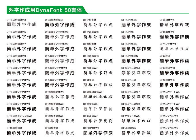 人気のDynaFont50書体が付属