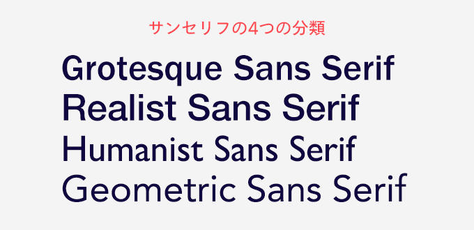サンセリフ体の4つの分類