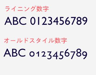オールドスタイル数字の例