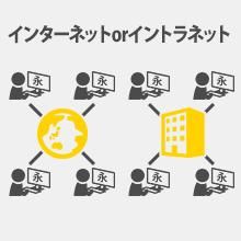 フォント サーバーライセンス インターネット・イントラネット