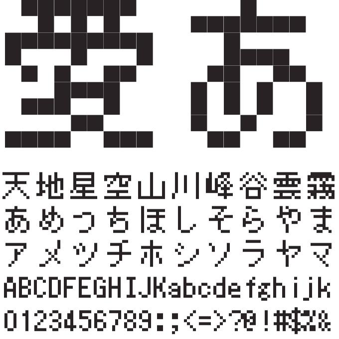 組み込みOK fontUcom ゲームで使える87書体セット レトロゲームっぽいフォント AFSゴシック10■R 文字見本
